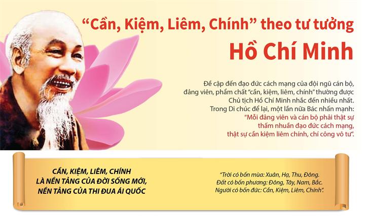http://dukccq.daknong.gov.vn/hoc-tap-va-lam-theo-tam-guong-dao-duc-ho-chi-minh